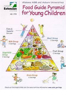 Food Pyramid for kids by Barb Struempler | kids | Pinterest