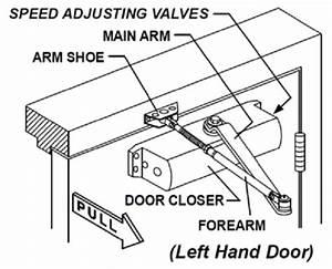 Door Closer Instructions