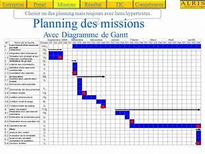 Download Gantt Chart Excel Steps