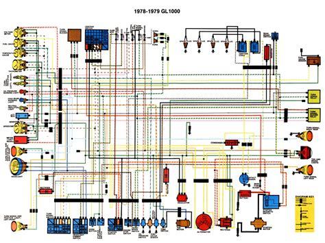 honda goldwing gl1100 interstate 1983 color schematic