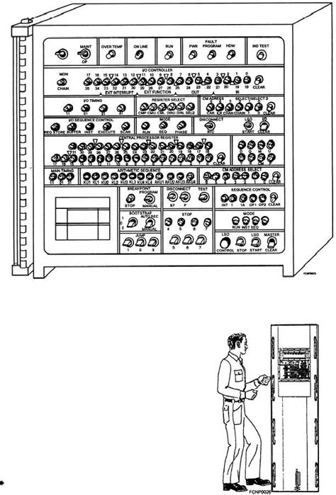 Figure 1-2.Example of a maintenance console panel of a