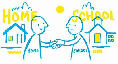 Partnership Strong Parent Teacher Between Learning Build