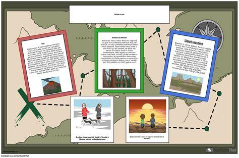 Rietumu Ģeogrāfija Storyboard by lv-examples