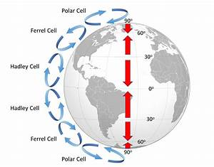 8 2 Winds And The Coriolis Effect  U2013 Introduction To