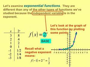 The gallery for --> Exponential Growth Function Graph
