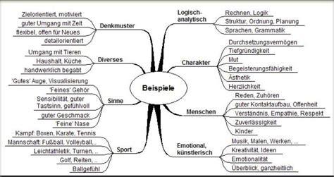 Biografie Vorlage Beispiel by Biografie Vorlage Lebenslauf Beispiel