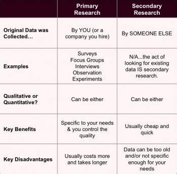 An expository essay 500 word essay length pages tudors homework ks2 essay homework help online
