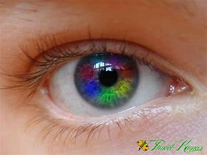 Annie's Health: All types of Eye color!!