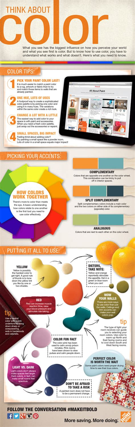 tips color theory and using the color wheel home improvement blog