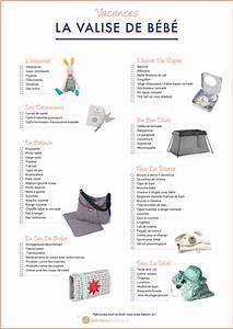 Liste Assurance : printable la liste des indispensables pour la valise des vacances avec b b b b pinterest ~ Gottalentnigeria.com Avis de Voitures