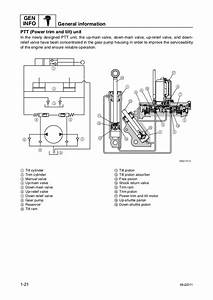 Yamaha F225aet Outboard Service Repair Manual U  150101
