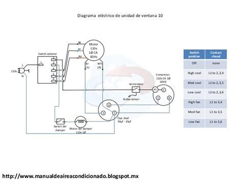 diagrama electrico de un aire acondicionado mini split importancia de los diagramas en sistemas