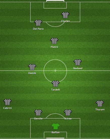 Juventus Xi : Starting Xi Atletico Madrid Vs Juventus Fc ...