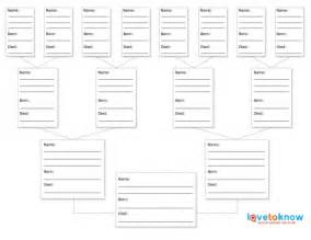 Free Printable Blank Family Tree Charts