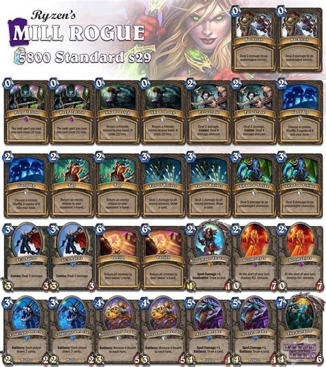Basic Deck Hearthstone Rogue by 25 Best Ideas About Rogue Deck Hearthstone On