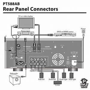 Bluetooth Pyle 5 1ch Home Theater Surround Sound Receiver