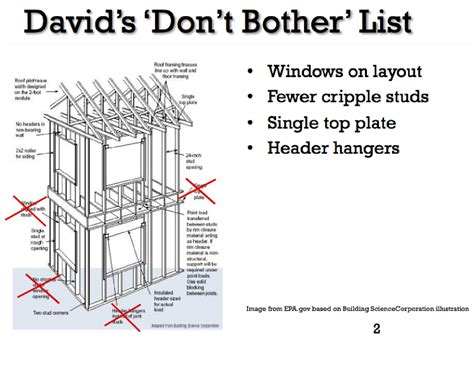bay window advanced framing do 39 s and don 39 t bothers protradecraft