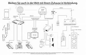 Video Türsprechanlage Fritzbox : hamares t rsprechstellenadapter und interface hamares home ~ Eleganceandgraceweddings.com Haus und Dekorationen