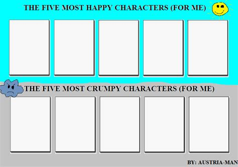 The Five Most Happygrumpy Characters Meme By Austriaman