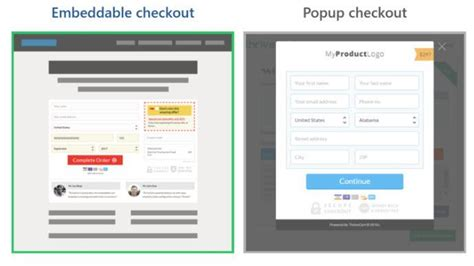 thrive templates integrate with aweber thrivecart review 2018 pricing pros cons more insider