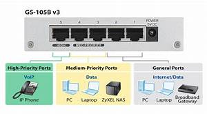 Block Diagram Network Switch
