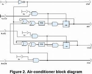 Block Diagram Of Air Conditioner