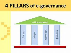 4 Pillars Of E Governance Pillars Bar Chart Technology