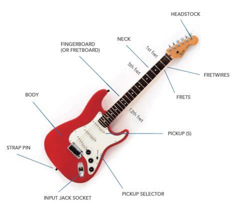 diagrams steaming guitarcom