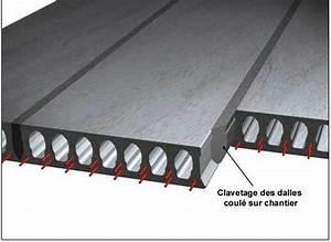Fabrication Du Béton : g nie civil charpentes b ton arm ing nierie b ton ~ Premium-room.com Idées de Décoration