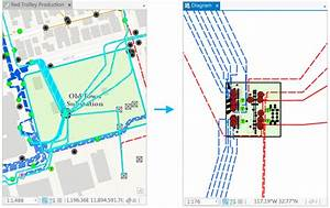 Terminology For Working With Network Diagrams U2014arcgis Pro