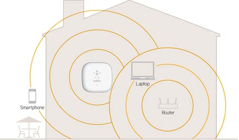 setting up belkin range extender belkin n300 universal wi fi range extender wireless signal booster easy setup uk ebay