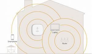 Belkin N300 Wifi Extender