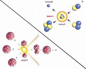 Diferencias entre Fusión y Fisión nuclear erenovable