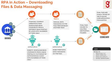 Downloading Files & Data Massaging (video)