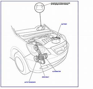 I Can U0026 39 T Figure Out How To Get The Power Steering Belt Back