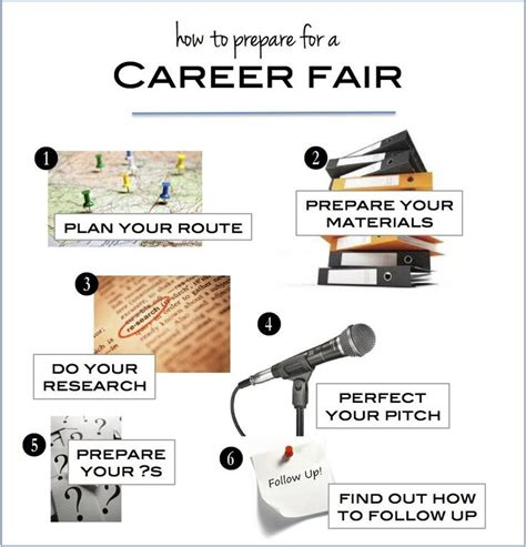 Preparing A Resume For A Fair by 17 Best Images About Career Fair Tips Strategies On