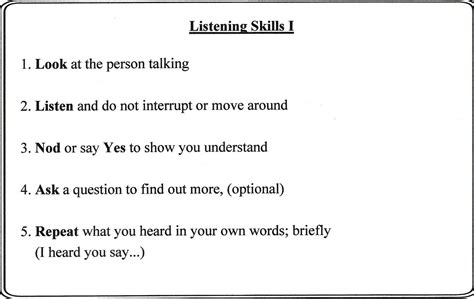 Active Listening Is Very Important When Trying To Resolve Conflict This Sheet May Help Both