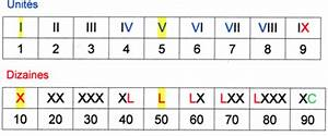 10 En Chiffre Romain : chiffres romains forum math matiques quatri me autre 641770 641770 ~ Melissatoandfro.com Idées de Décoration