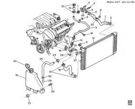 Similiar Chevy Lumina Engine Diagram Keywords - Chevy lumina wiring schematics