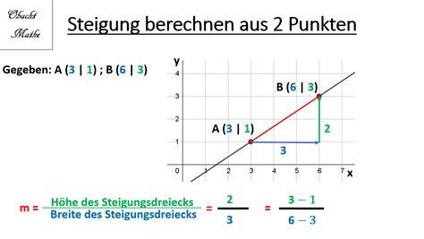steigung berechnen  punkte geraden lineare