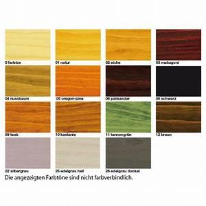 Holzlasur Farben Aussen : clousil holzlasur g nstig online kaufen im clou shop ~ A.2002-acura-tl-radio.info Haus und Dekorationen