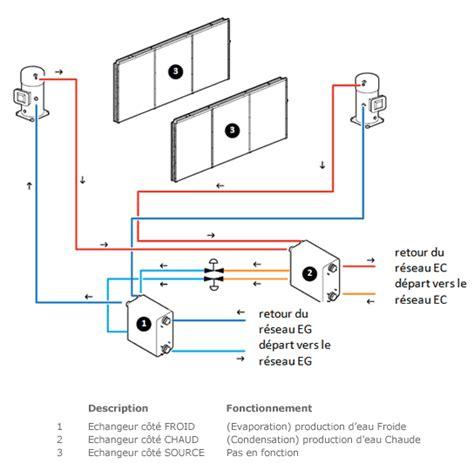 bureau de change 6 pac polyvalentes pour installations à 2 et 4