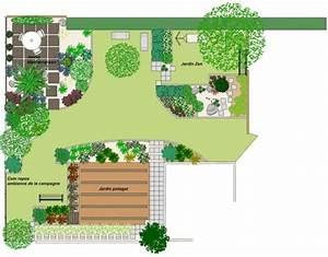 planifier et realiser un massif de vivaces plan jardin With plan de jardin en ligne gratuit