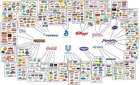 cuisine co these companies own all the food brands mental floss