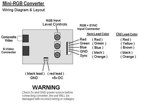 rgb to tv convertor