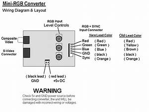 Jrok U0026 39 S Rgb To Ntsc Or Pal Video Encoder    Tv Converter Faq