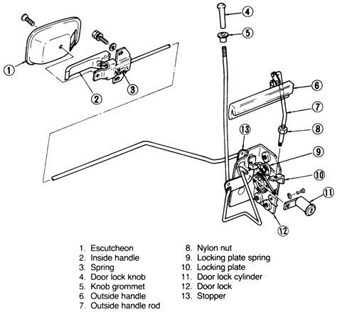 repair guides exterior door locks autozone