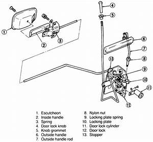 Nissan Pathfinder  The Procedure To Install Outside Door