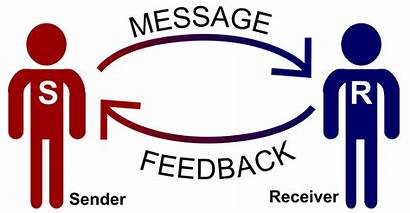 Communication Interpersonal Therapeutic Messages Human Conversation Diary