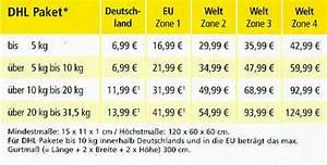 Paketkosten Nach österreich : dhl international paket preise tracking support ~ A.2002-acura-tl-radio.info Haus und Dekorationen